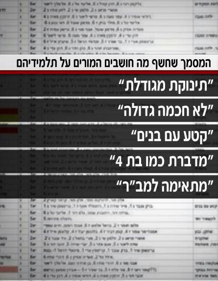 משפטי מורות (צילום: חדשות 2)