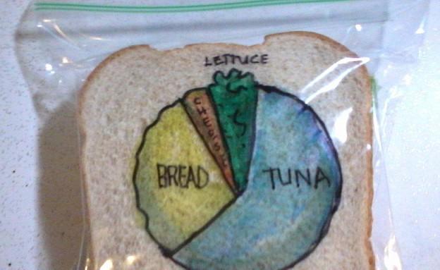 כריכים מאויירים - תזונה (צילום: דיויד לפרייר, dailymail.co.uk)