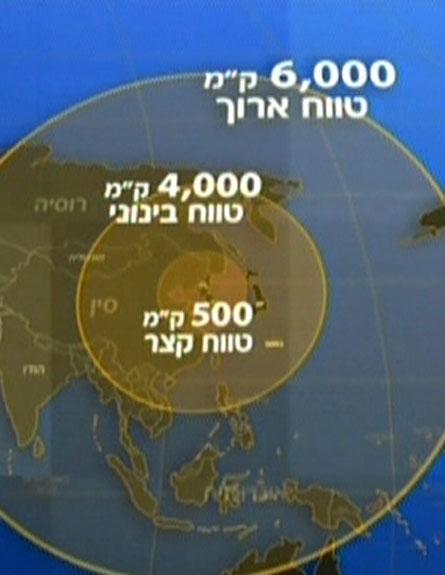 טווח הטילים המשוער של פיונגיאנג (צילום: חדשות 2)