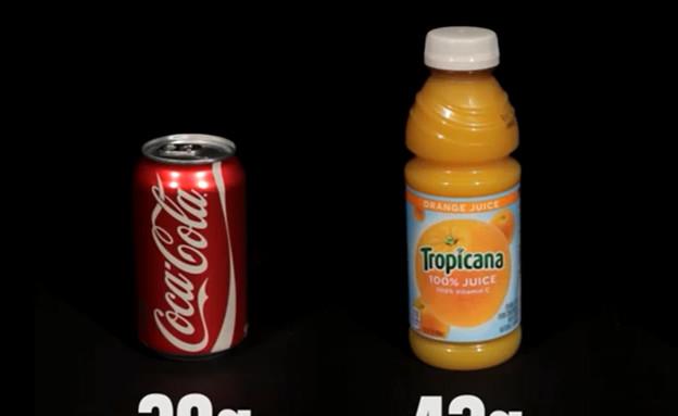כמה סוכר יש בקולה ובמיץ תפוזים (צילום: צילום מסך מהאתר www.gizmodo.com)