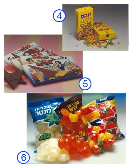 נוסטלגיה, אוכל קולאז 4-6 (צילום: צילום מסך מתוך דף הפייסבוק מי זוכר את זה)