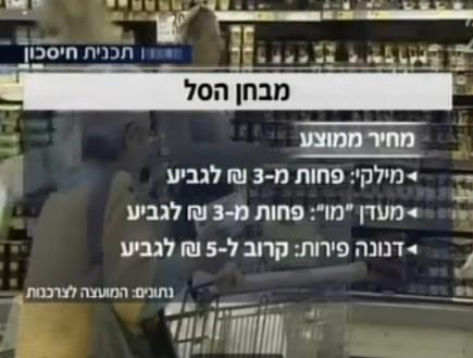 מחירים ממוצעים של מעדני חלב (צילום: חדשות 2, אוכל טוב)