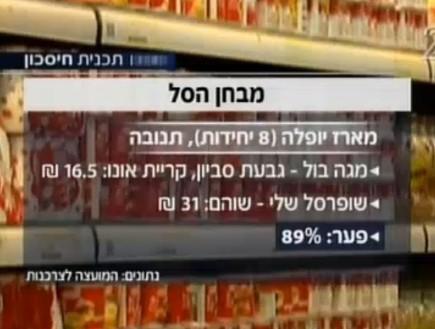 כמה עולה יופלה (צילום: חדשות 2, אוכל טוב)