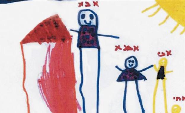 פענוח ציורי ילדים - ציורי משפחות