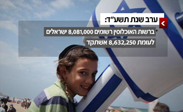 ישראל ערב ראש השנה