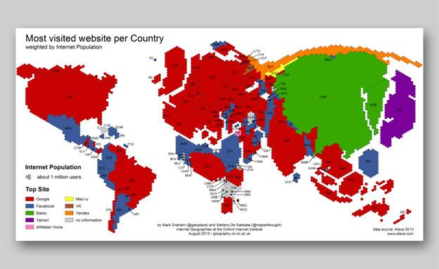 מפת האתרים הפופולריים בעולם