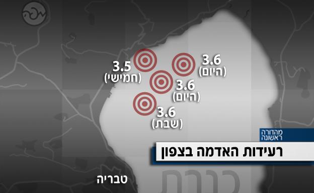 ארבעת הרעשים האחרונים באזור הכנרת (צילום: חדשות 2)