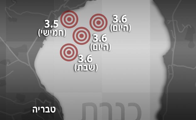 רעידות האדמה האחרונות בצפון (צילום: חדשות 2)