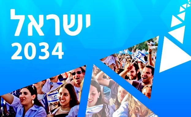 מה יהיה בישראל בעוד 20 שנה?