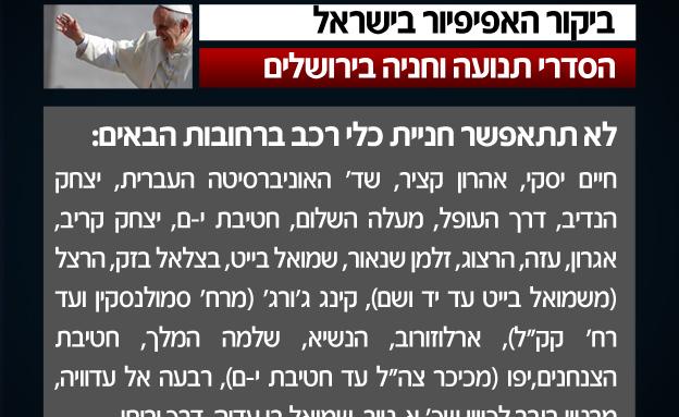 שיבושי החניה הצפויים בירושלים (צילום: רויטרס, חדשות 2)