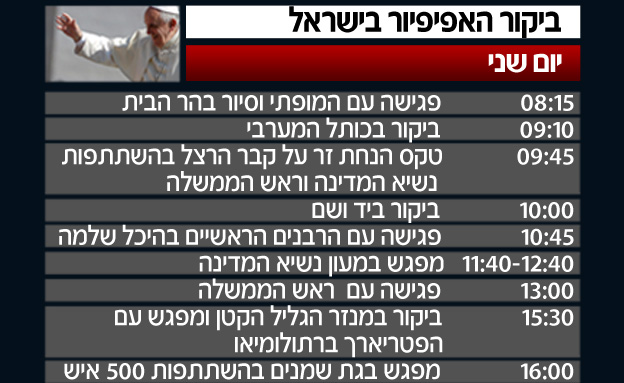 לוח הזמנים המלא ליום השני (צילום: חדשות 2)