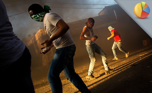 מהומות לסקר (צילום: ap)