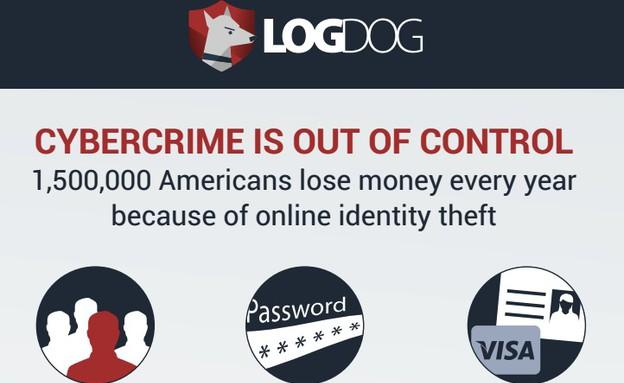 LogDog, אפליקציה שמשגיחה על החשבונות שלכם ברשת