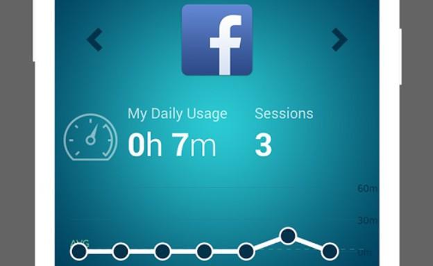 אפליקציית Usage