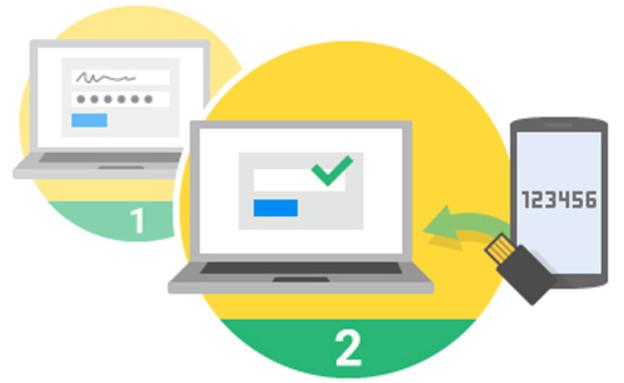 מפתח האבטחה של גוגל, Google Security Key