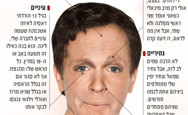 ענייני פנים - בוז'י הרצוג (צילום: פיני סילוק)