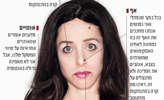 עיצוב פנים - איילת שקד (צילום: פיני סילוק)