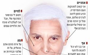 עיצוב פנים - ביבי  (צילום: אור גץ)