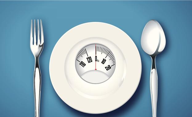 צלחת ריקה ומשקל (צילום: אימג'בנק / Thinkstock)