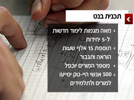 התכנית החדשה של מ. החינוך