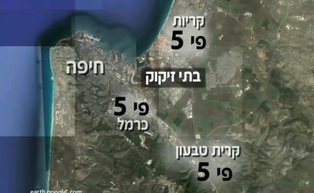 מפת הזיהום באזור חיפה