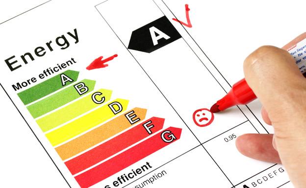 דירוג אנרגטי של מוצרי חשמל (אילוסטרציה: Shutterstock)