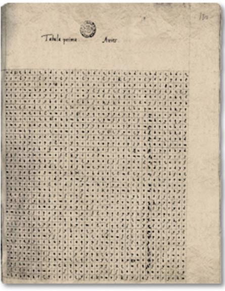 ספרים מסתוריים (צילום: ויקיפדיה)