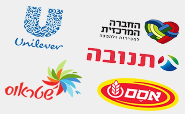 לוגואים חברות חזקות במשק