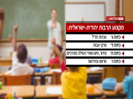 מקצוע תרבות יהודית ישראלית (צילום: חדשות 2)