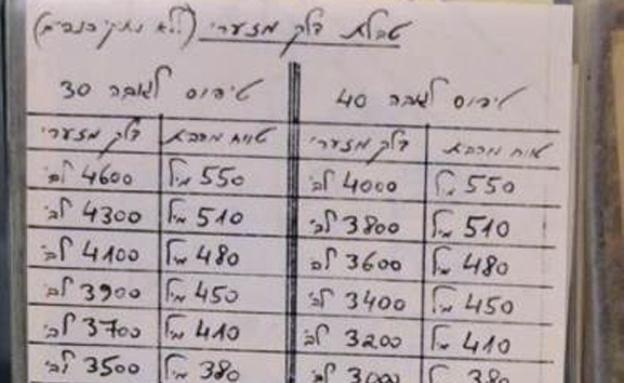 כתב יד של רמון מהפצצה בעירק