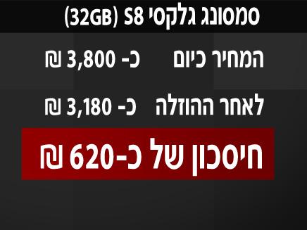 מחיר הסמארטפון יורד (צילום: חדשות 2)