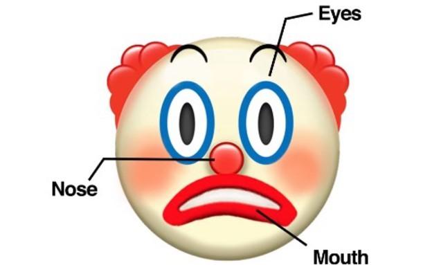 ליצן עצוב שנכשל בזיהוי פנים (צילום: יחסי ציבור)