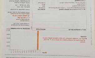 חשבון החשמל שקיבל לבני (צילום: ליאור לבני)