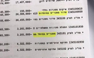 מסמכי עיריית אשדוד
