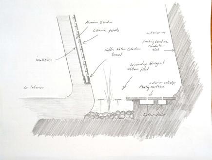 בית בצפון, תכנון אריאל פרנקו (שרטוט: אריאל יאצק פרנקו)