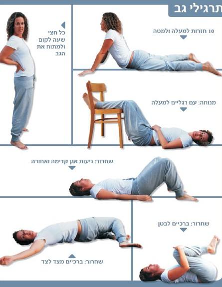 """תרגילים לכאבי גב תחתון (צילום: מתוך מחקרה של ד""""ר נועה בן עמי)"""