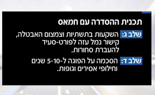 תכנית ההסדרה עם חמאס (צילום: החדשות)
