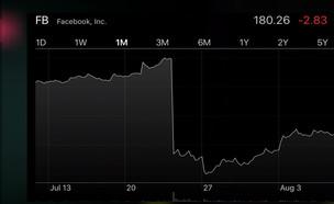"""האם פייסבוק תתרומם? (צילום: מתוך """"נקסט"""", קשת 12)"""