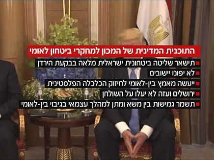 לא חייבים הסכמה פלסטינית