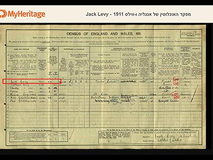 מפקד האוכלוסין של ז'קי לוי (צילום: אתר MyHeritage, חדשות)