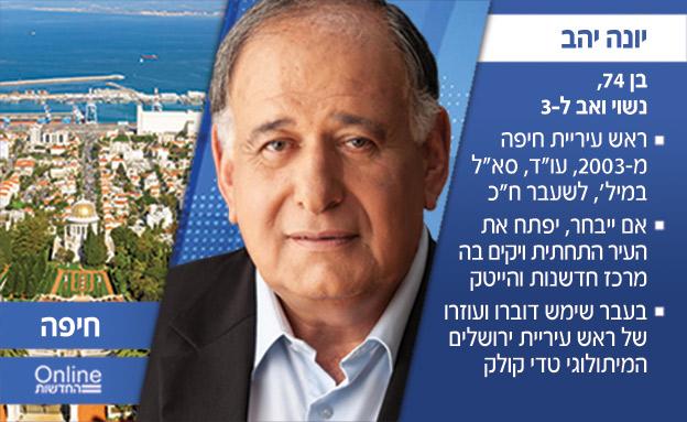 בחירות מקומיות 2018, חיפה, יונה יהב (צילום: חדשות)