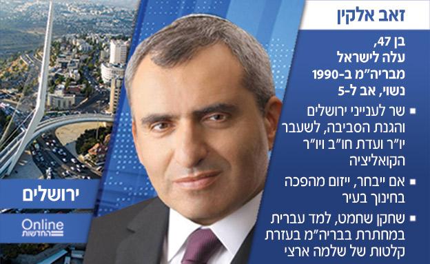 זאב אלקין (צילום: חדשות)