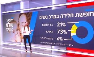 צפו: האם חופשת הלידה באמת מספיקה? (צילום: החדשות)