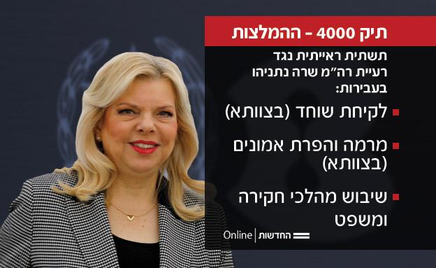 תיק 4000 שרה נתניהו (צילום: חדשות)