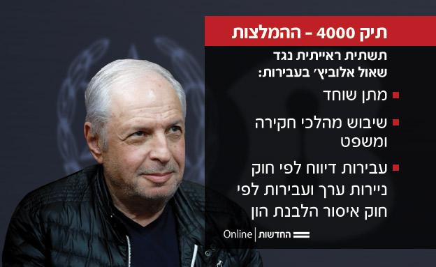 המלצות המשטרה לגבי אלוביץ' (צילום: החדשות)