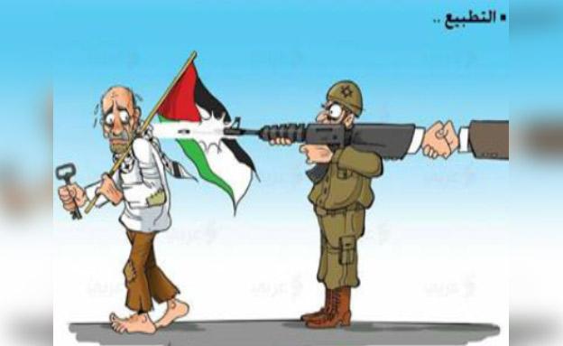 קריקטורות נגד נורמליזציה בין מדינות ערב וישראל (צילום: חדשות)
