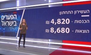 """דוח הלמ""""ס על הפערים בין העשירונים בישראל (צילום: חדשות)"""