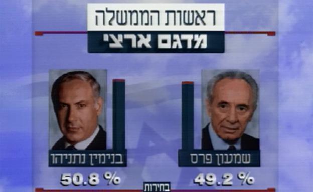 מערכת הבחירות הראשונה בה ניצח נתניהו (צילום: חדשות 2)