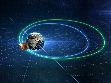 The spacecraft route to the moon