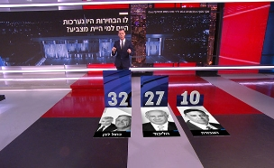 סקר בחירות (צילום: החדשות)